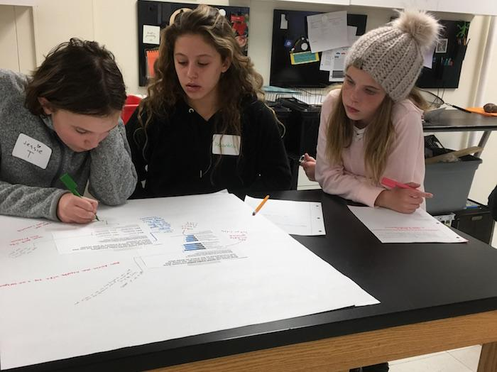 """Montessori Middle School: Beyond Academics and Connecting with the """"Real World"""" 4"""